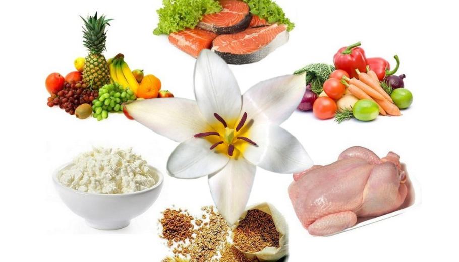 Какая самая эффективная диета для похудения?