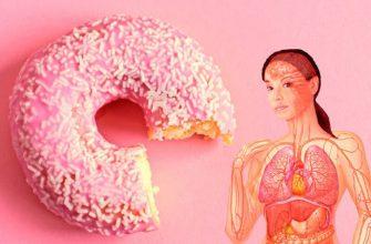Заболевания, при которых возникает тяга к сладкому