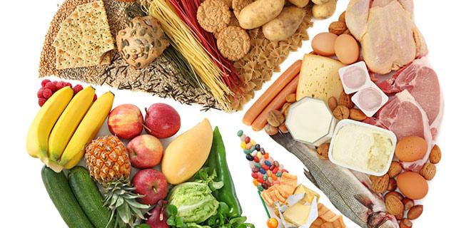 Постулаты правильного питания. Часть I