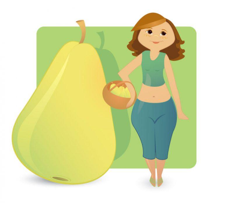 Узнайте свой идеальный рацион питания по форме своего тела