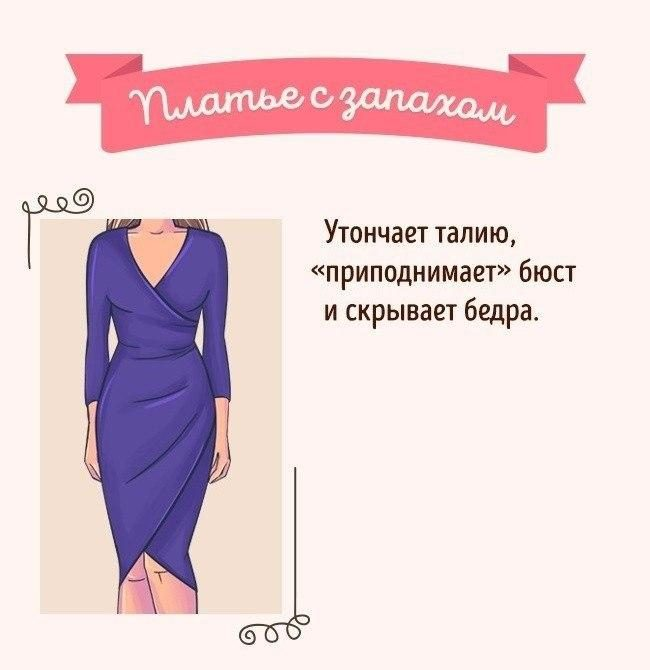 Подбираем платье по типу фигуры