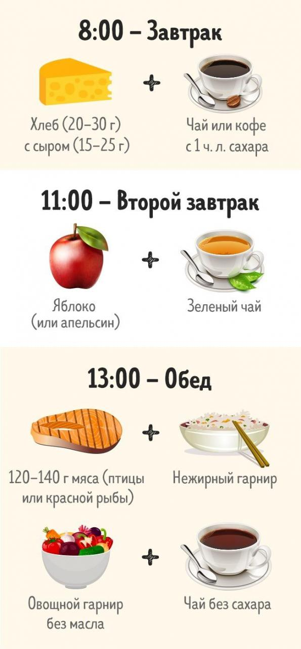 Как быстро убрать жир с живота