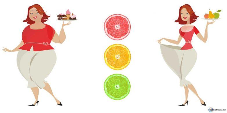 """""""Светофор"""" – диета на каждый день"""