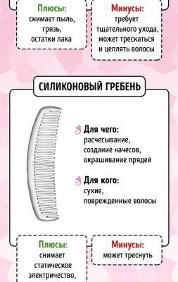 Подбираем правильную расческу для вашего типа волос