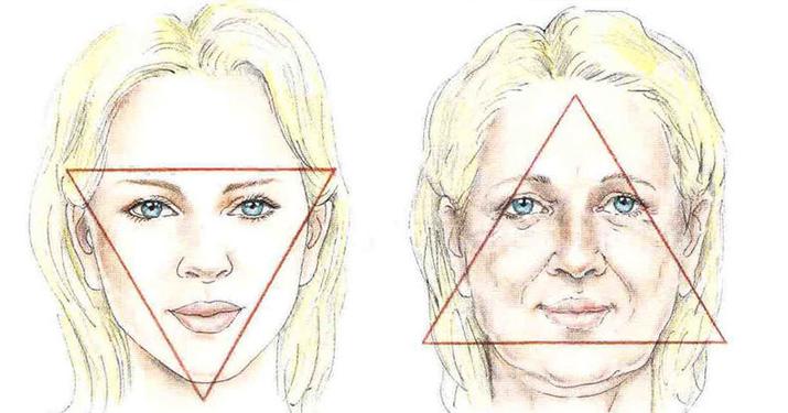 Треугольник молодости лица: делайте это и будете выглядеть на 20 лет моложе!
